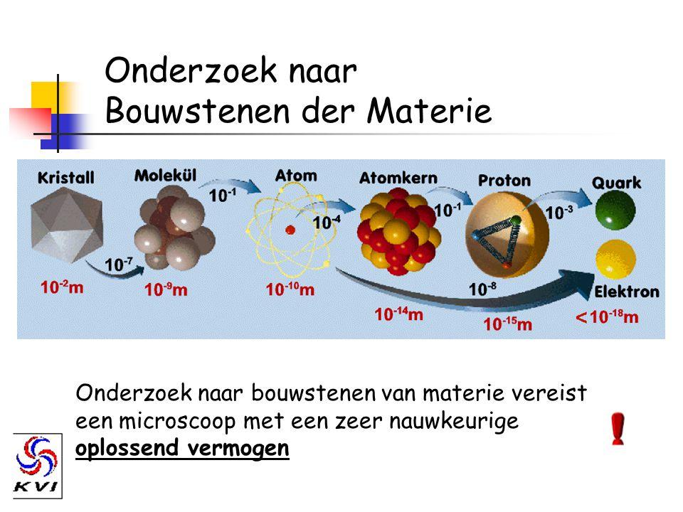 Speurtocht naar bouwstenen van materie ~1 mm~0.1 mm~0.001 mm Hoe kunnen we nog kleinere objecten ontdekken