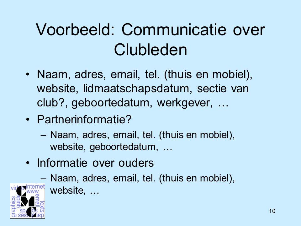 10 Voorbeeld: Communicatie over Clubleden Naam, adres, email, tel.