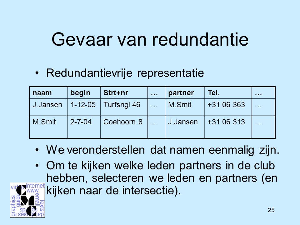 25 Gevaar van redundantie Redundantievrije representatie We veronderstellen dat namen eenmalig zijn.