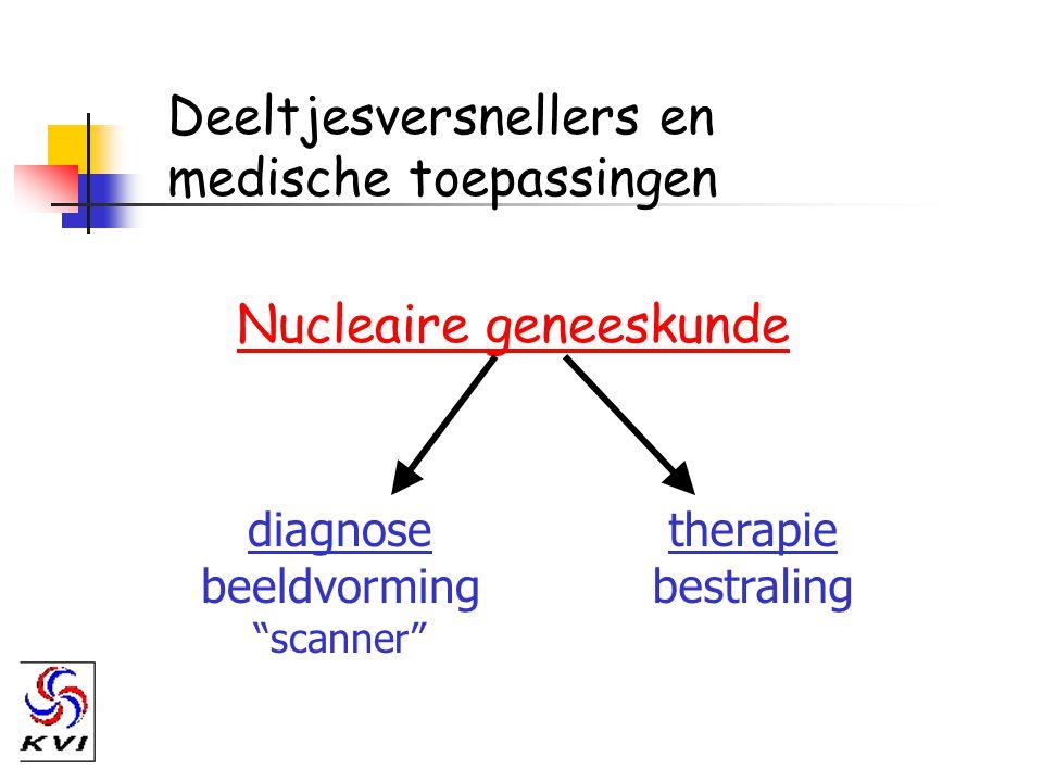 """Deeltjesversnellers en medische toepassingen Nucleaire geneeskunde diagnose beeldvorming """"scanner"""" therapie bestraling"""