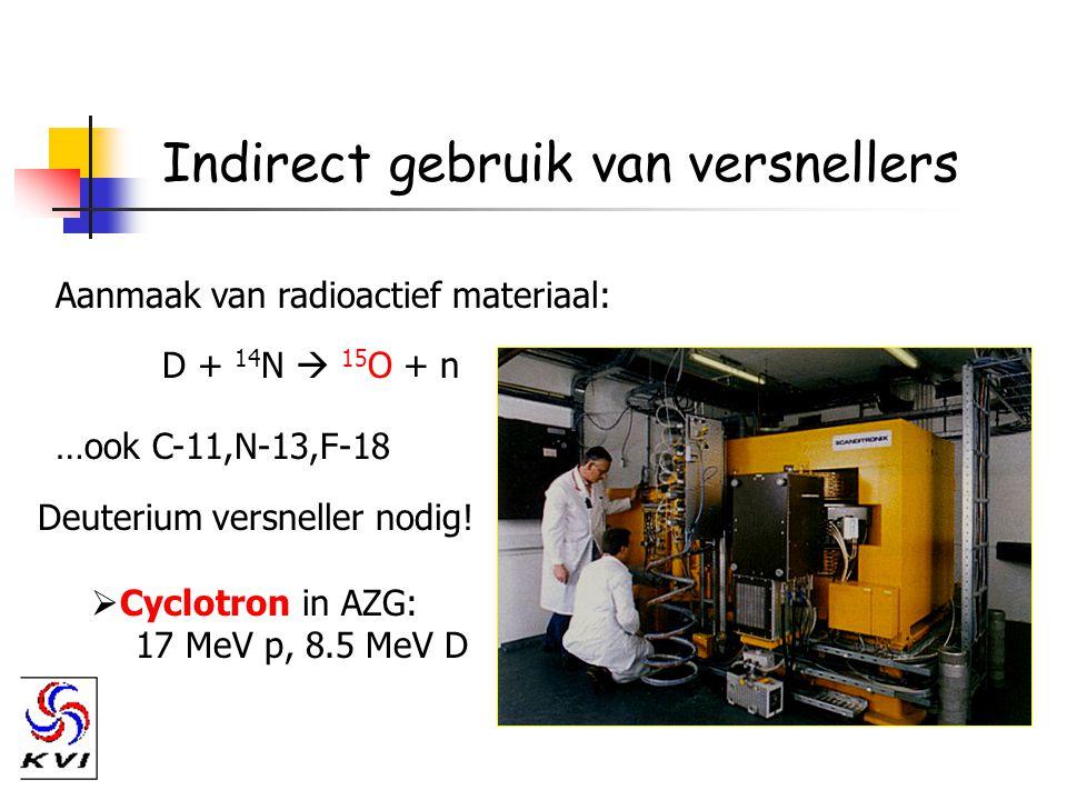 Indirect gebruik van versnellers D + 14 N  15 O + n Aanmaak van radioactief materiaal: Deuterium versneller nodig!  Cyclotron in AZG: 17 MeV p, 8.5