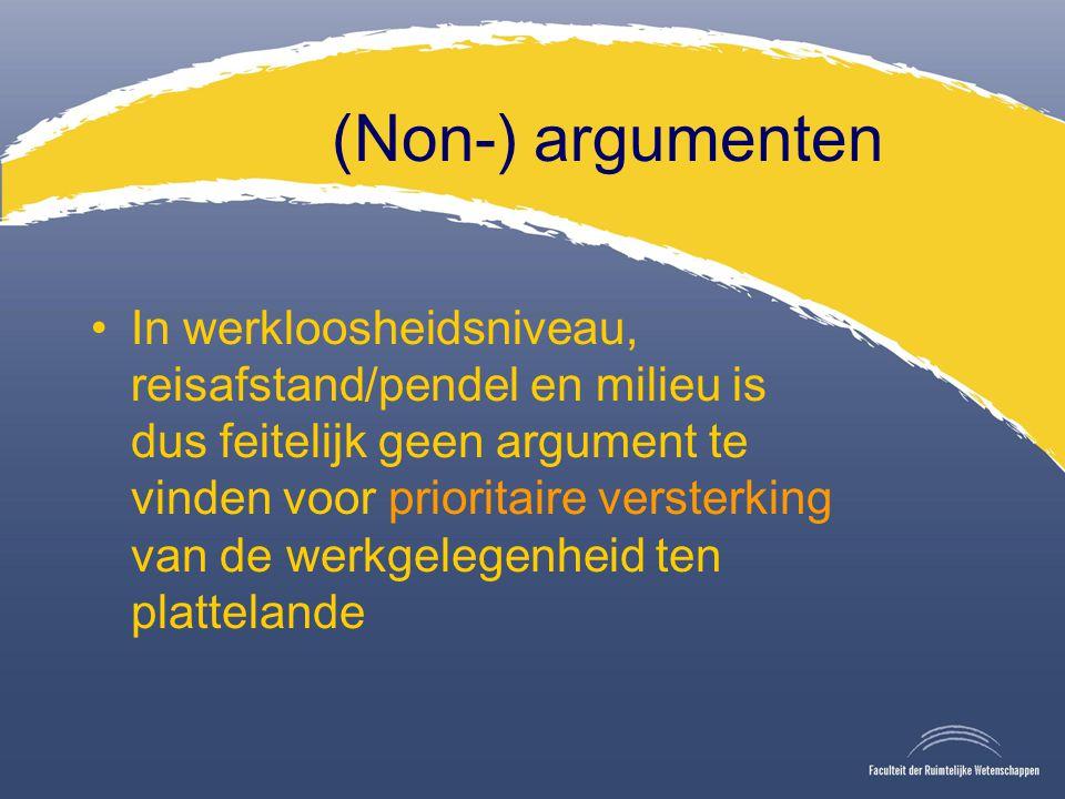 (Non-) argumenten In werkloosheidsniveau, reisafstand/pendel en milieu is dus feitelijk geen argument te vinden voor prioritaire versterking van de werkgelegenheid ten plattelande