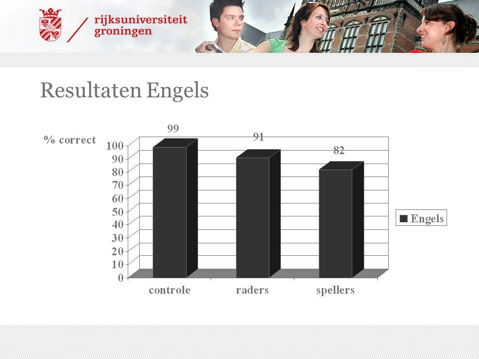 Resultaten Engels