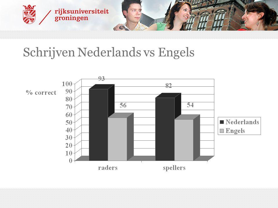 Schrijven Nederlands vs Engels
