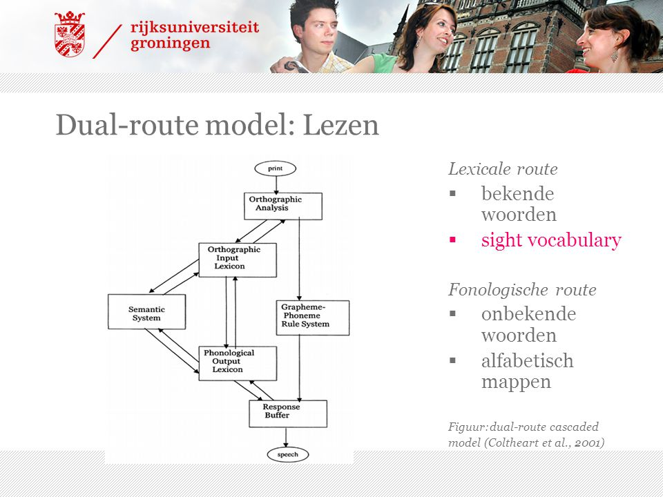 Dual-route model: Lezen Lexicale route  bekende woorden  sight vocabulary Fonologische route  onbekende woorden  alfabetisch mappen Figuur:dual-route cascaded model (Coltheart et al., 2001)