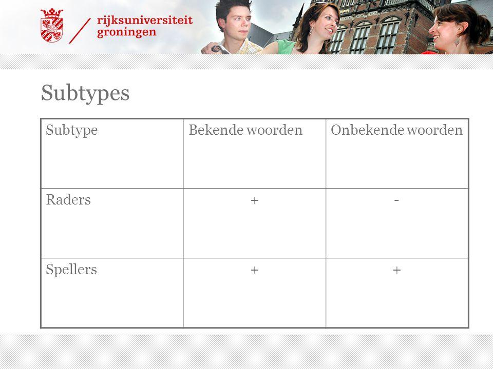 Subtypes SubtypeBekende woordenOnbekende woorden Raders+- Spellers++