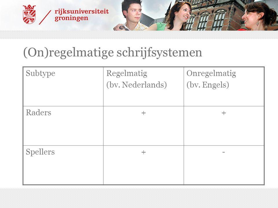 (On)regelmatige schrijfsystemen SubtypeRegelmatig (bv.