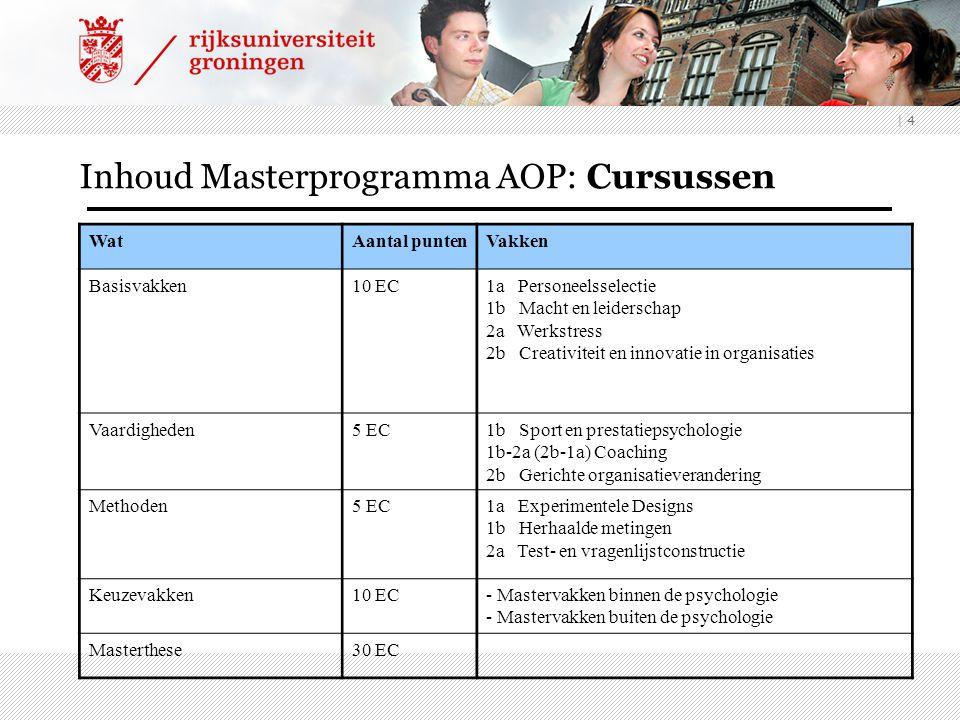| 4 Inhoud Masterprogramma AOP: Cursussen WatAantal puntenVakken Basisvakken10 EC1a Personeelsselectie 1b Macht en leiderschap 2a Werkstress 2b Creati