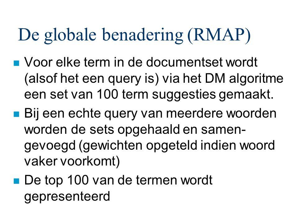 De globale benadering (RMAP) n Voor elke term in de documentset wordt (alsof het een query is) via het DM algoritme een set van 100 term suggesties gemaakt.