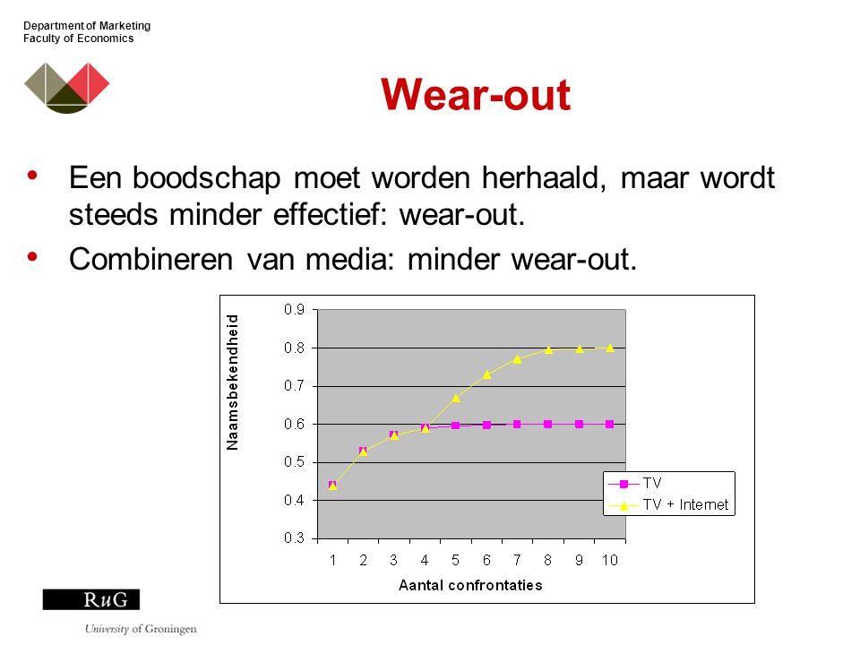 Department of Marketing Faculty of Economics Wear-out Een boodschap moet worden herhaald, maar wordt steeds minder effectief: wear-out.