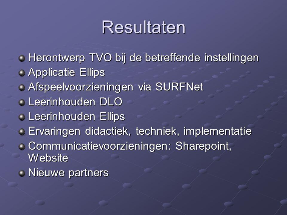 Resultaten Herontwerp TVO bij de betreffende instellingen Applicatie Ellips Afspeelvoorzieningen via SURFNet Leerinhouden DLO Leerinhouden Ellips Erva
