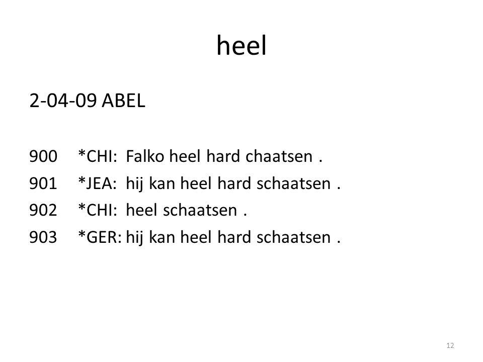 heel 2-04-09 ABEL 900*CHI:Falko heel hard chaatsen.