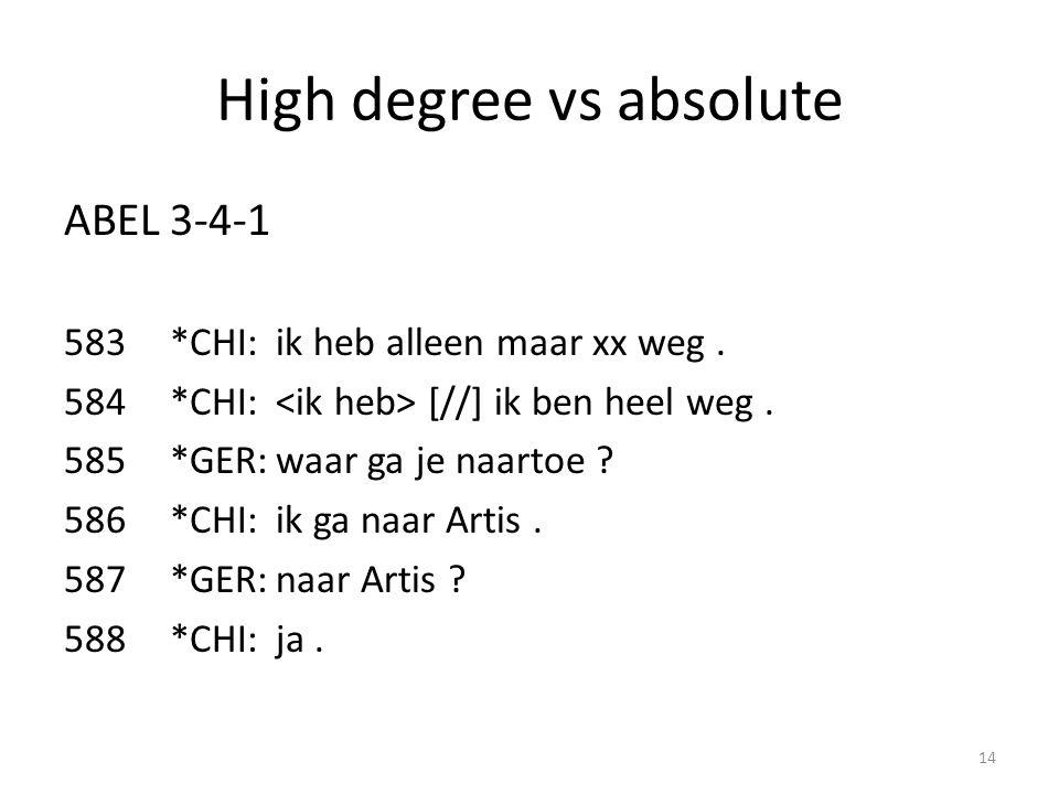 High degree vs absolute ABEL 3-4-1 583*CHI:ik heb alleen maar xx weg.