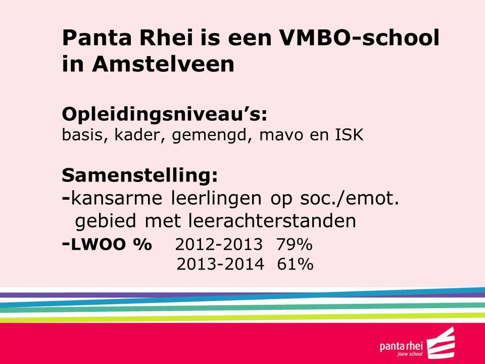 Panta Rhei is een VMBO-school in Amstelveen Opleidingsniveau's: basis, kader, gemengd, mavo en ISK Samenstelling: -kansarme leerlingen op soc./emot.