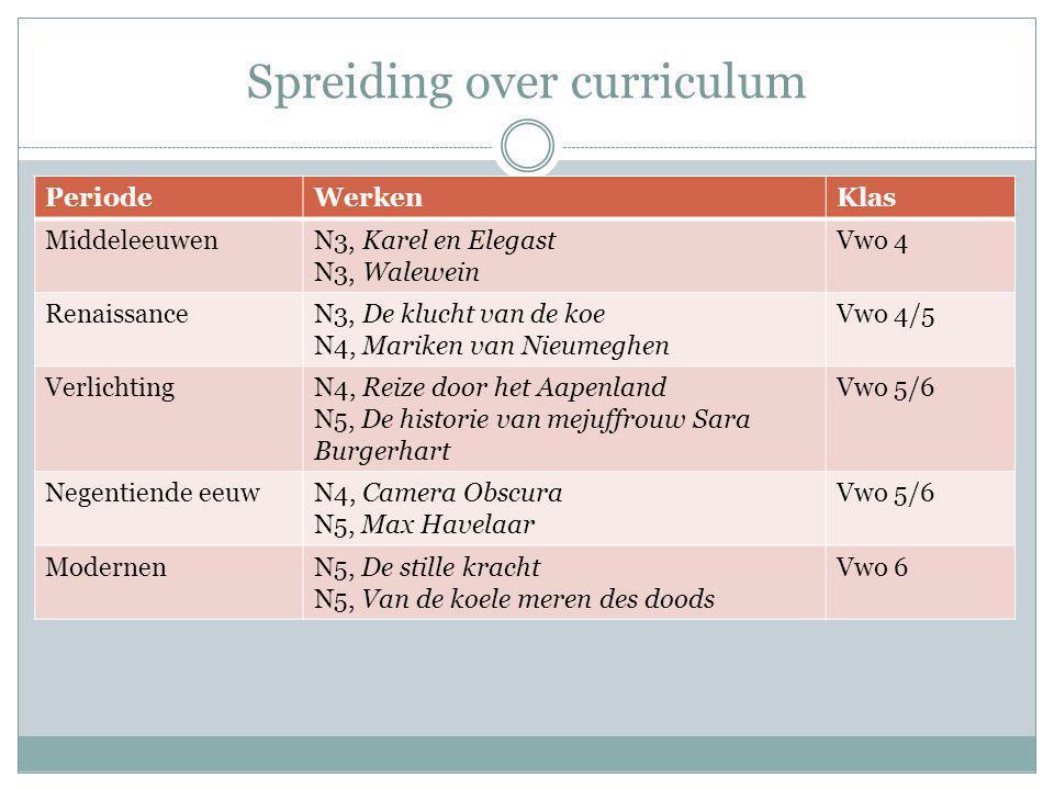 Maar ook… Het juiste boek op het juiste moment… Maar ook: … de juiste opdracht voor de juiste leerling.
