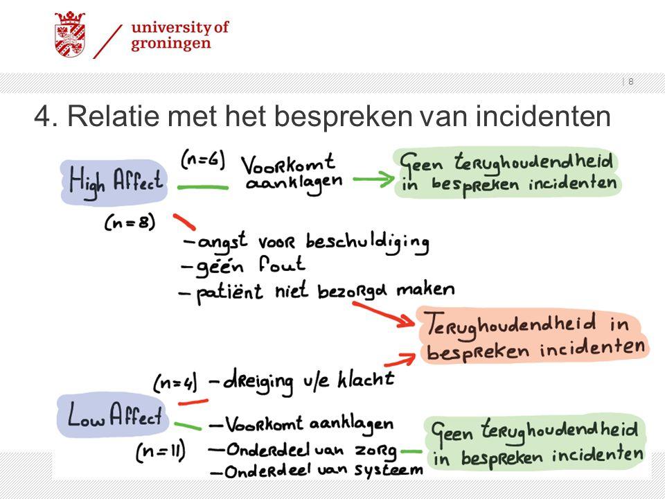 4. Relatie met het bespreken van incidenten | 8