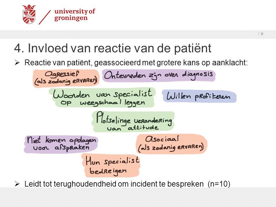  Reactie van patiënt, geassocieerd met grotere kans op aanklacht:  Leidt tot terughoudendheid om incident te bespreken (n=10) 4.