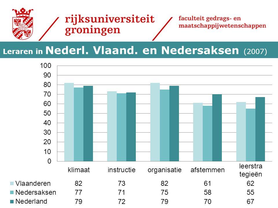 Leraren in Nederl. Vlaand. en Nedersaksen (2007)