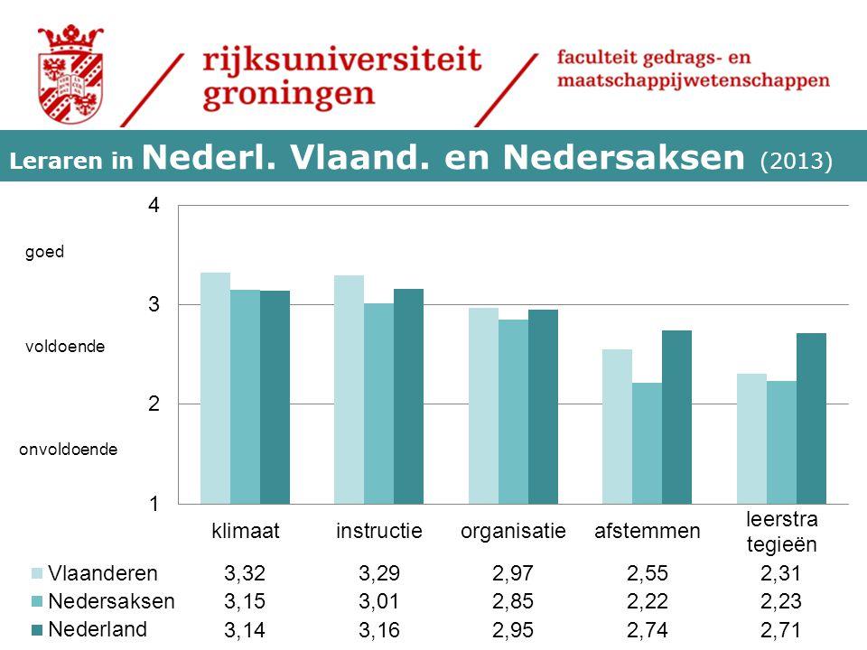 Leraren in Nederl. Vlaand. en Nedersaksen (2013)