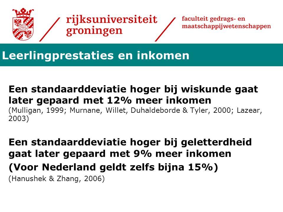 Leerlingen die leraren hebben die een standaarddeviatie beter zijn bereiken 10% tot 25% meer leerwinst (Aaronson, Barrow & Sander, 2007; Brandsma & Knuver, 1989; Bosker & Witziers, 1996; Hanushek & Rivkin, 2010; Houtveen & Van de Grift, 2007a; 2007b; Kane & Staiger, 2008; Rivkin, Hanushek &.