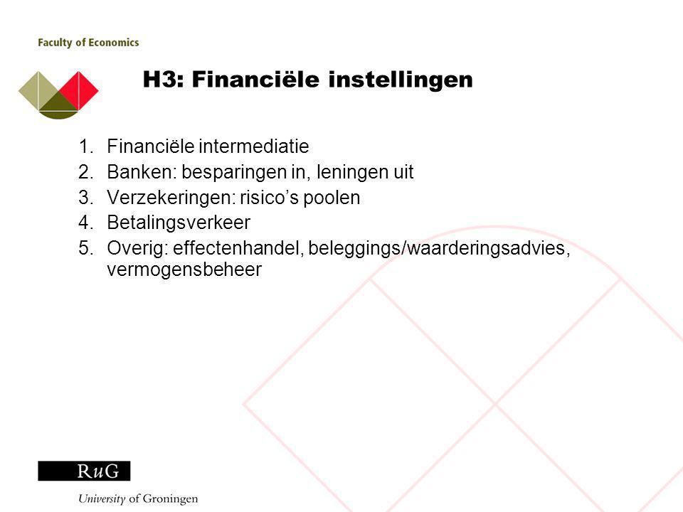 H3: Financiële instellingen 1.Financiële intermediatie 2.Banken: besparingen in, leningen uit 3.Verzekeringen: risico's poolen 4.Betalingsverkeer 5.Overig: effectenhandel, beleggings/waarderingsadvies, vermogensbeheer