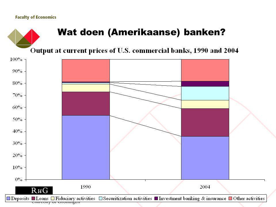 Wat doen (Amerikaanse) banken