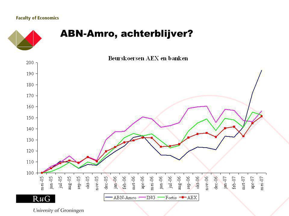 ABN-Amro, achterblijver