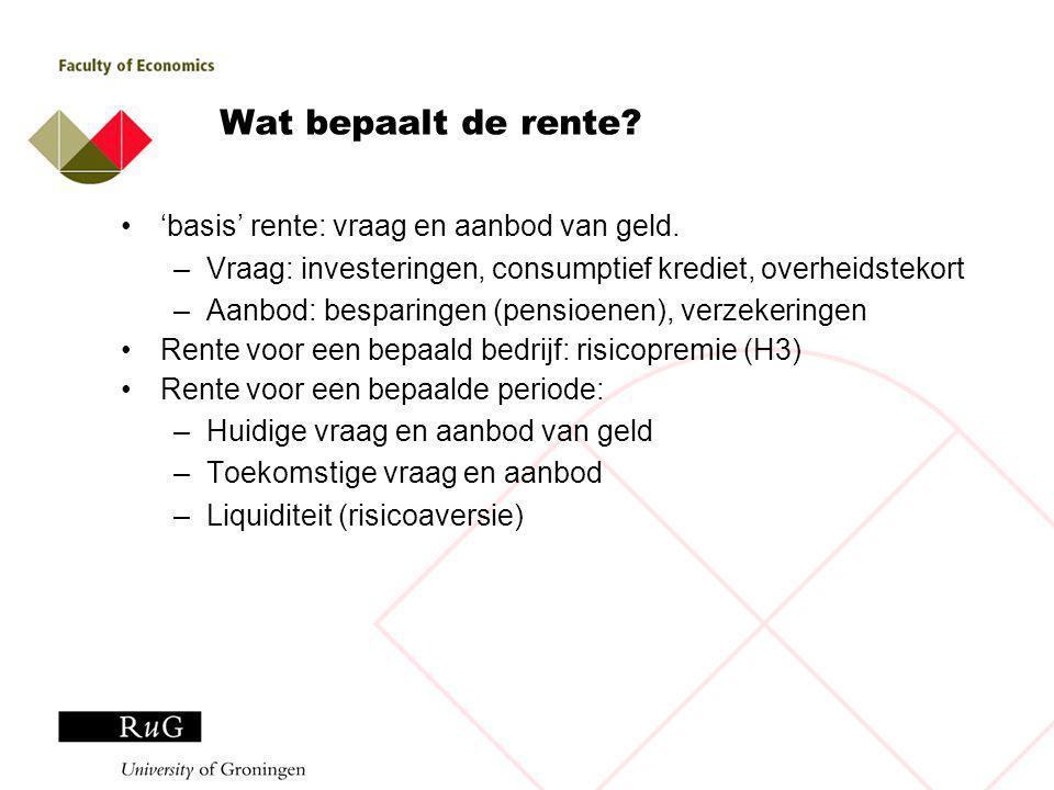 Wat bepaalt de rente. 'basis' rente: vraag en aanbod van geld.