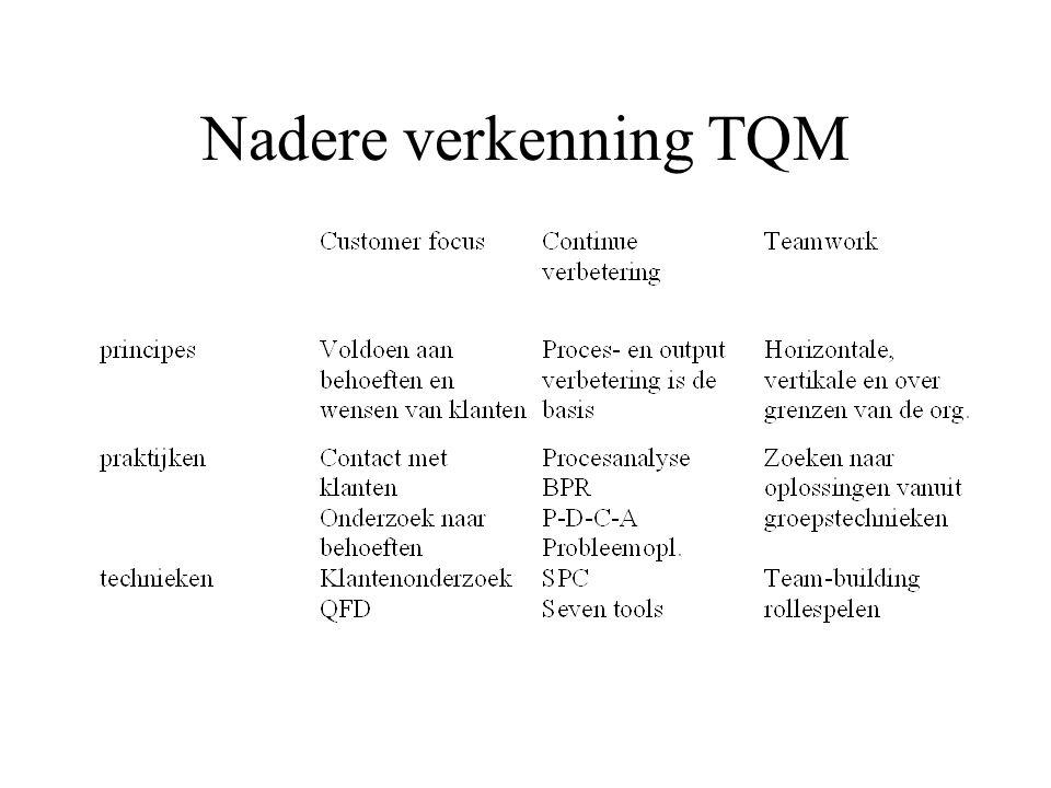 Nadere verkenning TQM