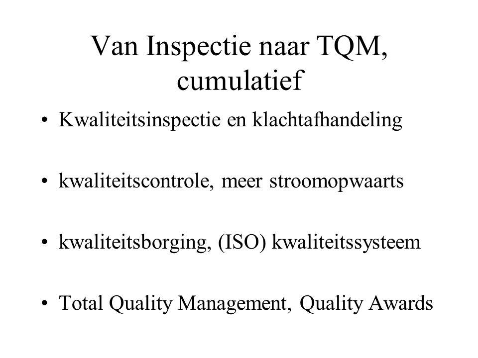 Van Inspectie naar TQM, cumulatief Kwaliteitsinspectie en klachtafhandeling kwaliteitscontrole, meer stroomopwaarts kwaliteitsborging, (ISO) kwaliteit