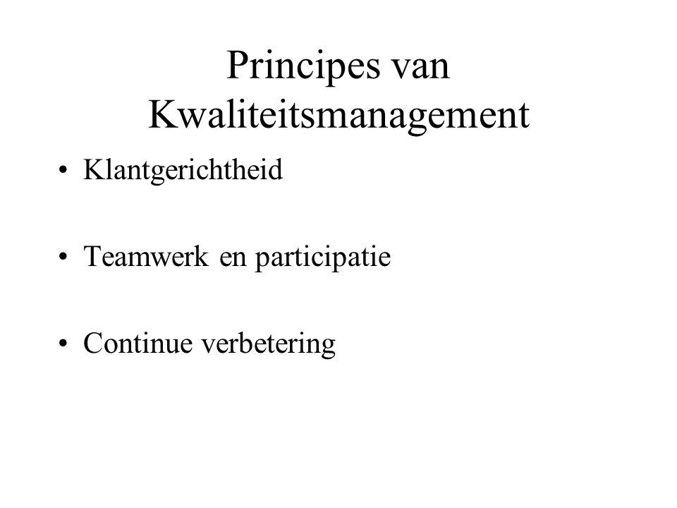 Principes van Kwaliteitsmanagement Klantgerichtheid Teamwerk en participatie Continue verbetering
