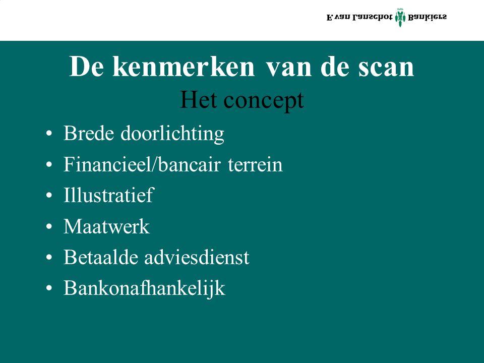 De kenmerken van de scan Het concept Brede doorlichting Financieel/bancair terrein Illustratief Maatwerk Betaalde adviesdienst Bankonafhankelijk