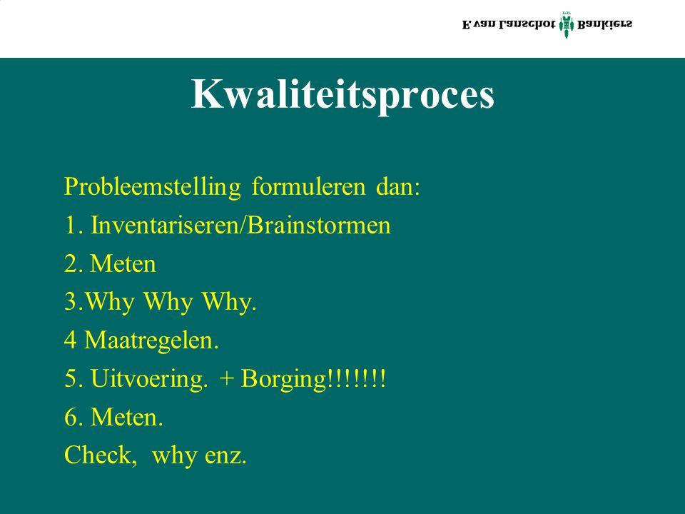 Kwaliteitsproces Probleemstelling formuleren dan: 1. Inventariseren/Brainstormen 2.Meten 3.Why Why Why. 4 Maatregelen. 5. Uitvoering. + Borging!!!!!!!