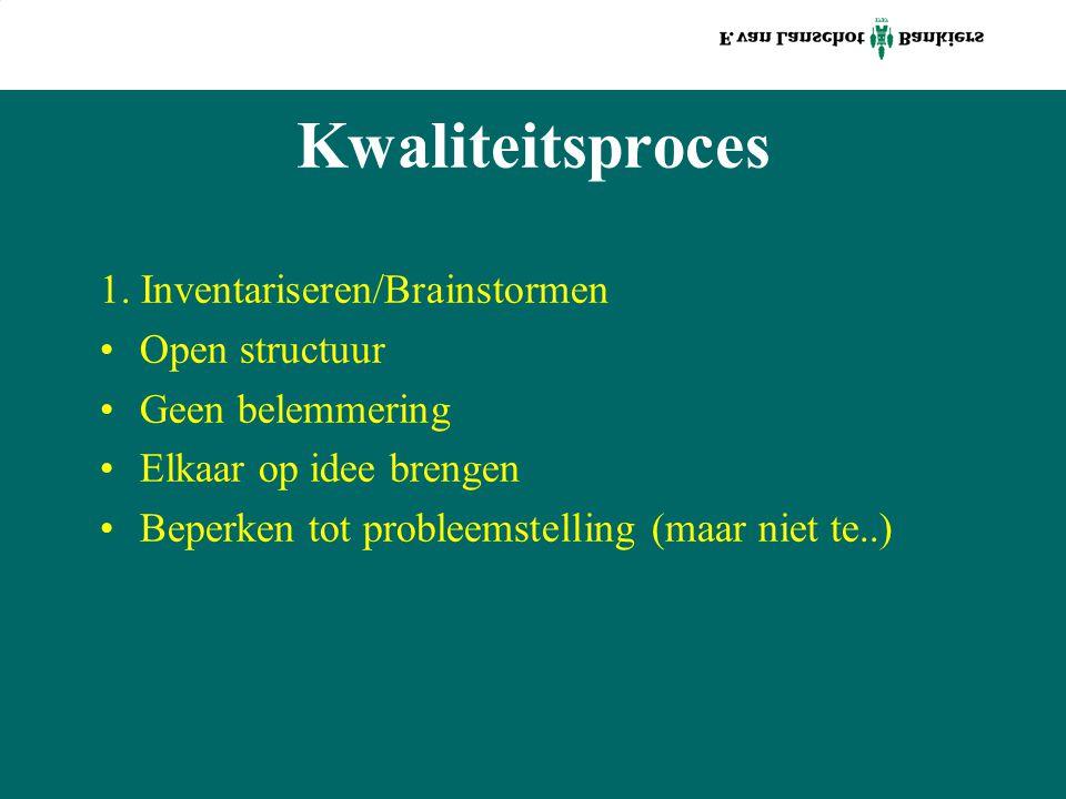 Kwaliteitsproces 1. Inventariseren/Brainstormen Open structuur Geen belemmering Elkaar op idee brengen Beperken tot probleemstelling (maar niet te..)