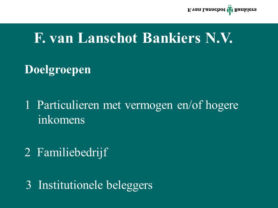 F. van Lanschot Bankiers N.V. Doelgroepen 1 Particulieren met vermogen en/of hogere inkomens 2 Familiebedrijf 3 Institutionele beleggers