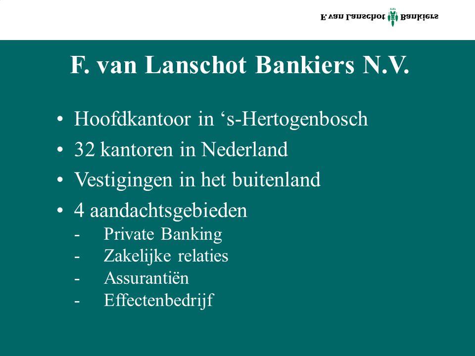F. van Lanschot Bankiers N.V. Hoofdkantoor in 's-Hertogenbosch 32 kantoren in Nederland Vestigingen in het buitenland 4 aandachtsgebieden -Private Ban
