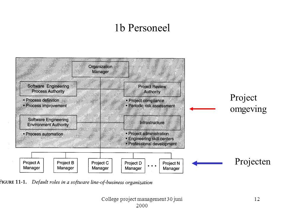 College project management 30 juni 2000 12 1b Personeel Project omgeving Projecten