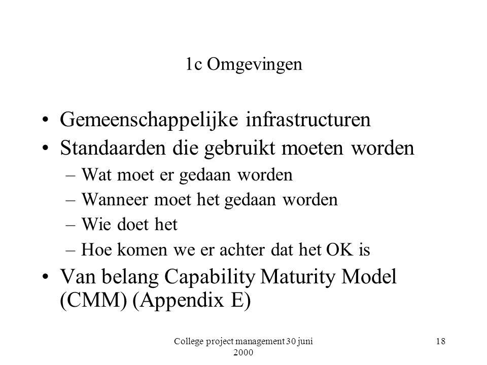College project management 30 juni 2000 18 1c Omgevingen Gemeenschappelijke infrastructuren Standaarden die gebruikt moeten worden –Wat moet er gedaan worden –Wanneer moet het gedaan worden –Wie doet het –Hoe komen we er achter dat het OK is Van belang Capability Maturity Model (CMM) (Appendix E)