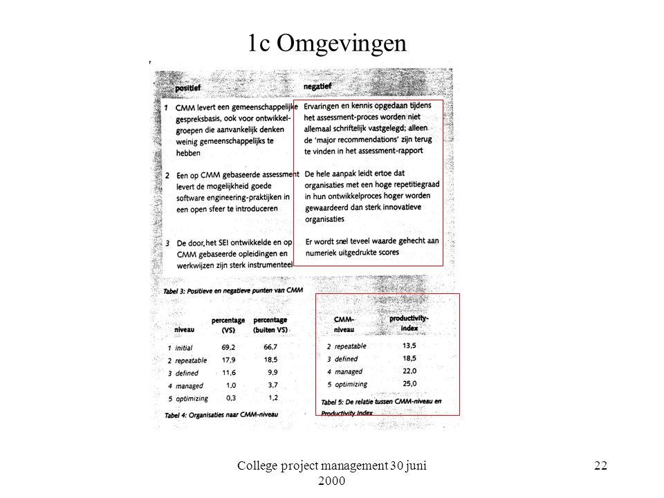 College project management 30 juni 2000 22 1c Omgevingen