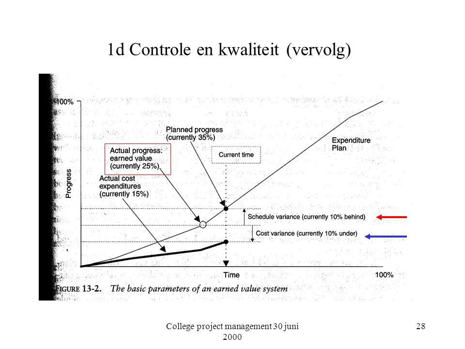College project management 30 juni 2000 28 1d Controle en kwaliteit (vervolg)