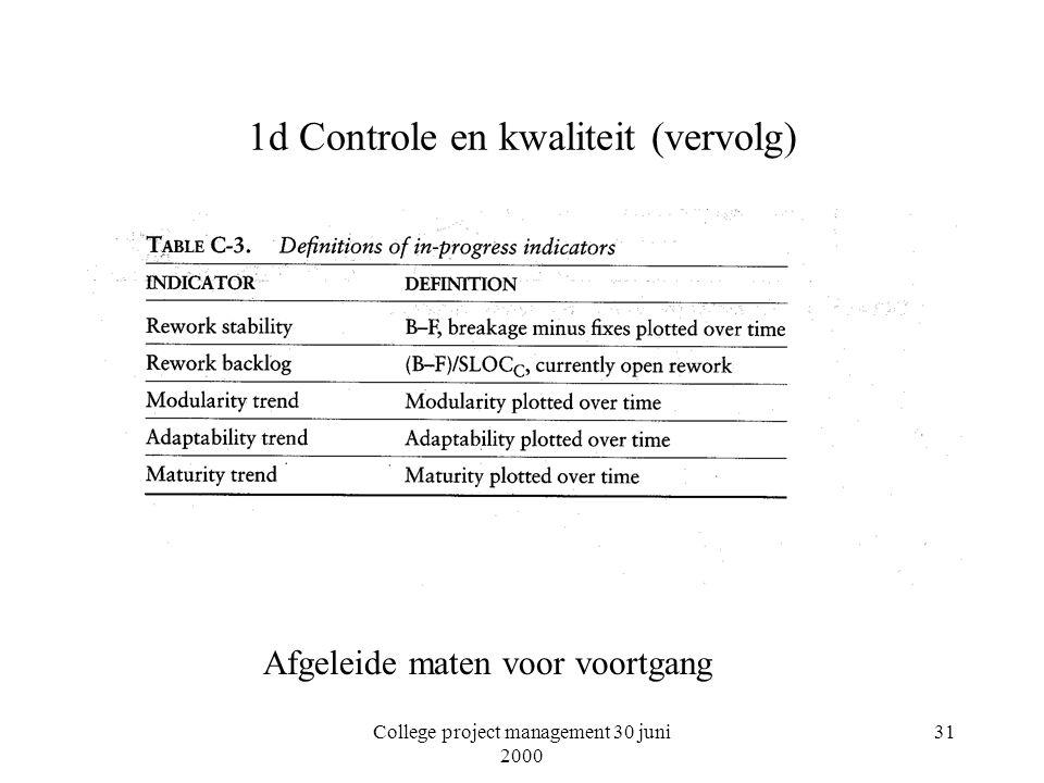 College project management 30 juni 2000 31 1d Controle en kwaliteit (vervolg) Afgeleide maten voor voortgang