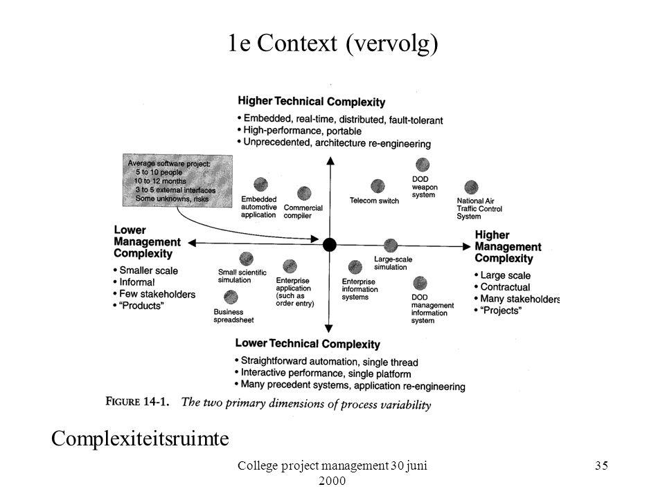 College project management 30 juni 2000 35 1e Context (vervolg) Complexiteitsruimte