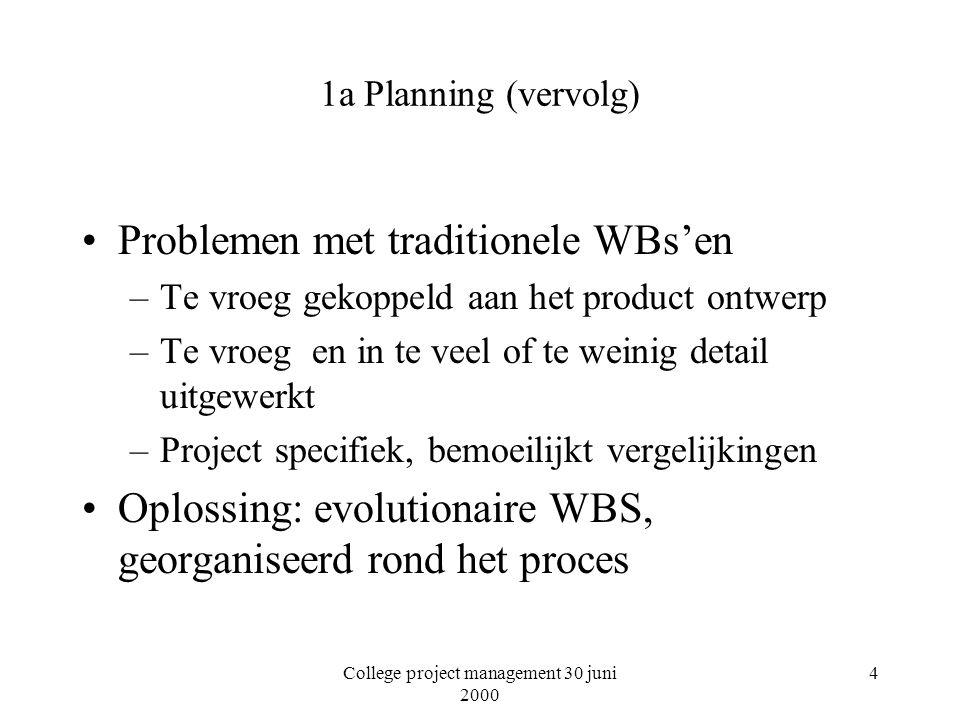 College project management 30 juni 2000 4 1a Planning (vervolg) Problemen met traditionele WBs'en –Te vroeg gekoppeld aan het product ontwerp –Te vroeg en in te veel of te weinig detail uitgewerkt –Project specifiek, bemoeilijkt vergelijkingen Oplossing: evolutionaire WBS, georganiseerd rond het proces