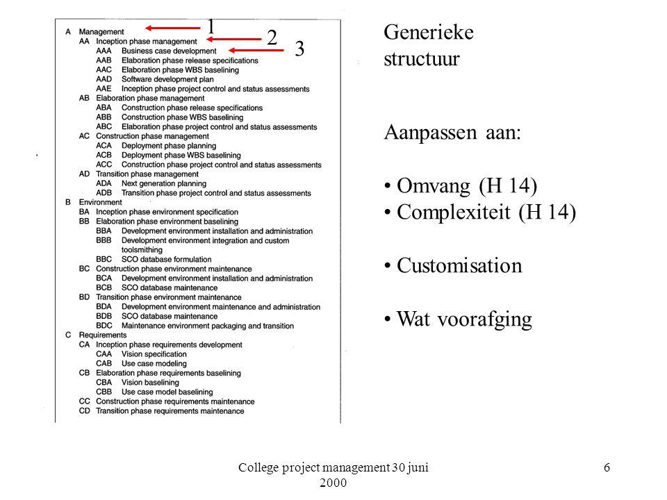 College project management 30 juni 2000 6 Generieke structuur 1 2 3 Aanpassen aan: Omvang (H 14) Complexiteit (H 14) Customisation Wat voorafging