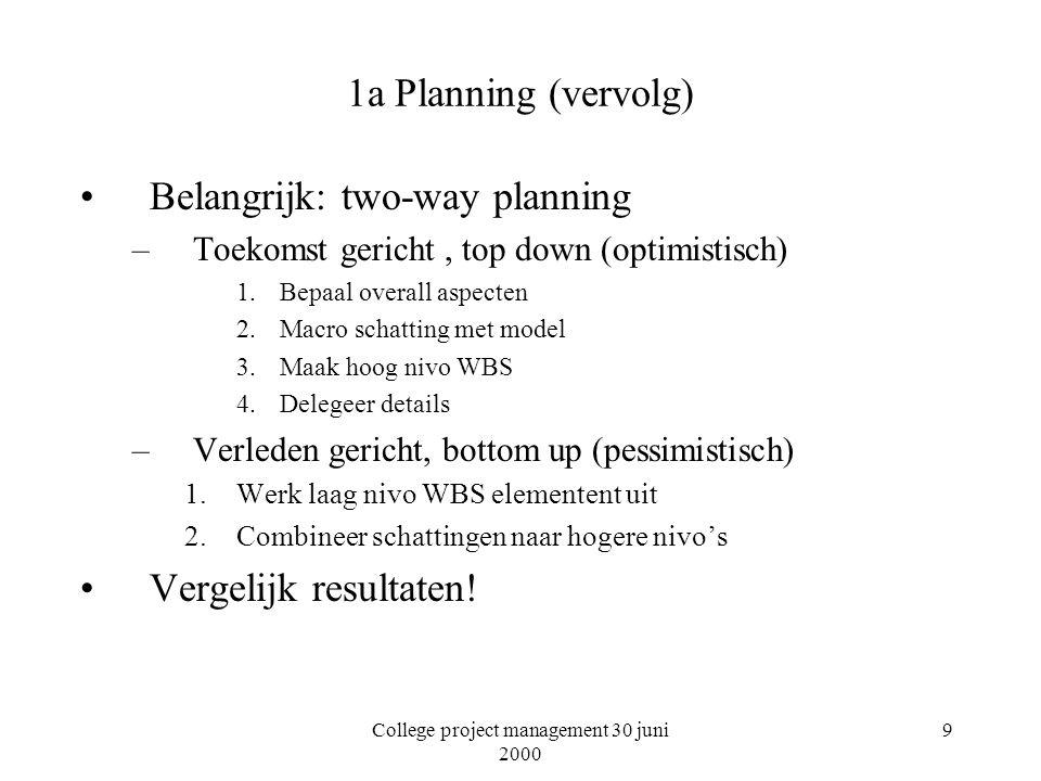 College project management 30 juni 2000 9 1a Planning (vervolg) Belangrijk: two-way planning –Toekomst gericht, top down (optimistisch) 1.Bepaal overall aspecten 2.Macro schatting met model 3.Maak hoog nivo WBS 4.Delegeer details –Verleden gericht, bottom up (pessimistisch) 1.Werk laag nivo WBS elementent uit 2.Combineer schattingen naar hogere nivo's Vergelijk resultaten!