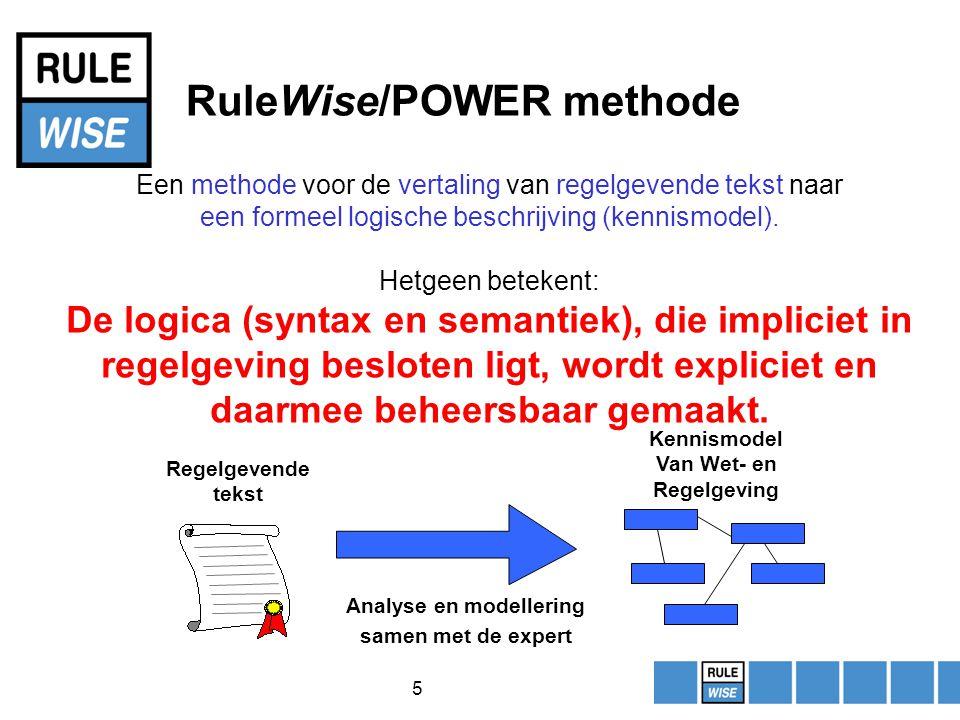 5 RuleWise/POWER methode Een methode voor de vertaling van regelgevende tekst naar een formeel logische beschrijving (kennismodel).