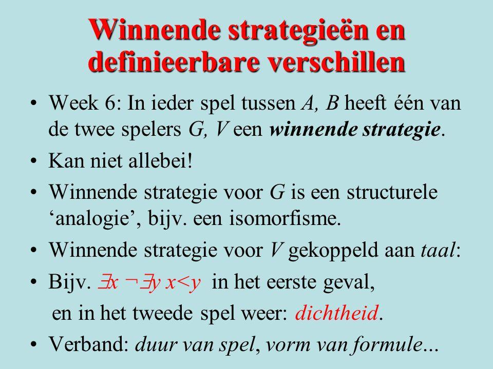 Winnende strategieën en definieerbare verschillen Week 6: In ieder spel tussen A, B heeft één van de twee spelers G, V een winnende strategie.