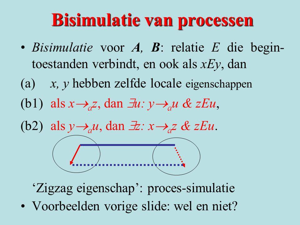 Bisimulatie van processen Bisimulatie voor A, B: relatie E die begin- toestanden verbindt, en ook als xEy, dan (a)x, y hebben zelfde locale eigenschappen (b1)als x  a z, dan  u: y  a u & zEu, (b2) als y  a u, dan  z: x  a z & zEu.