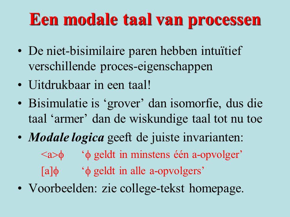 Een modale taal van processen De niet-bisimilaire paren hebben intuïtief verschillende proces-eigenschappen Uitdrukbaar in een taal.