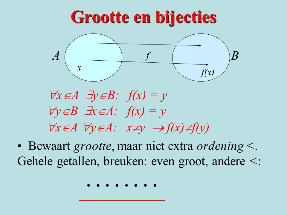 Grootte en bijecties A B  x  A  y  B: f(x) = y  y  B  x  A: f(x) = y  x  A  y  A: x  y  f(x)  f(y) Bewaart grootte, maar niet extra ordening <.